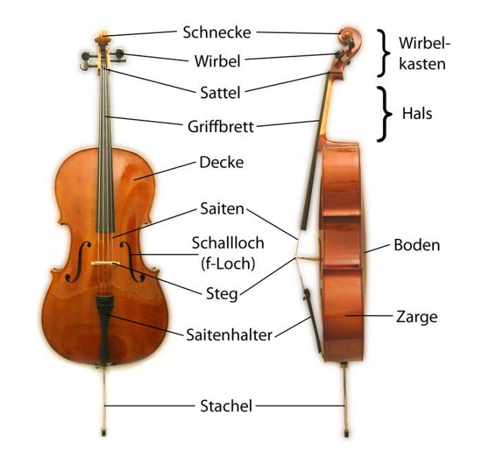 Premiere für das Cello beim CRE